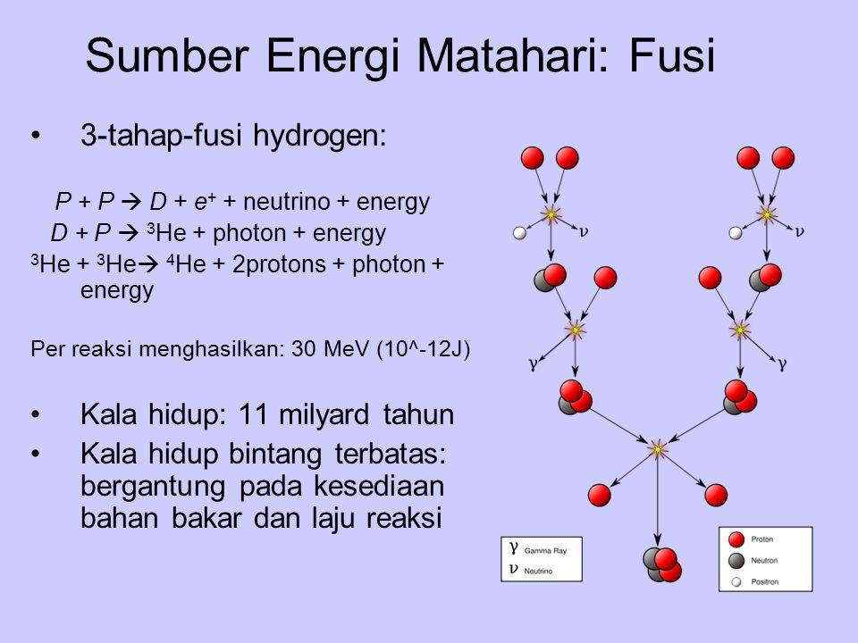 Sumber Energi Matahari: Fusi 3-tahap-fusi hydrogen: P + P  D + e + + neutrino + energy D + P  3 He + photon + energy 3 He + 3 He  4 He + 2protons +