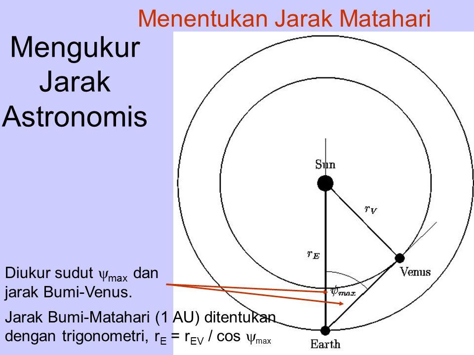 Menentukan Jarak Matahari Mengukur Jarak Astronomis Diukur sudut  max dan jarak Bumi-Venus. Jarak Bumi-Matahari (1 AU) ditentukan dengan trigonometri