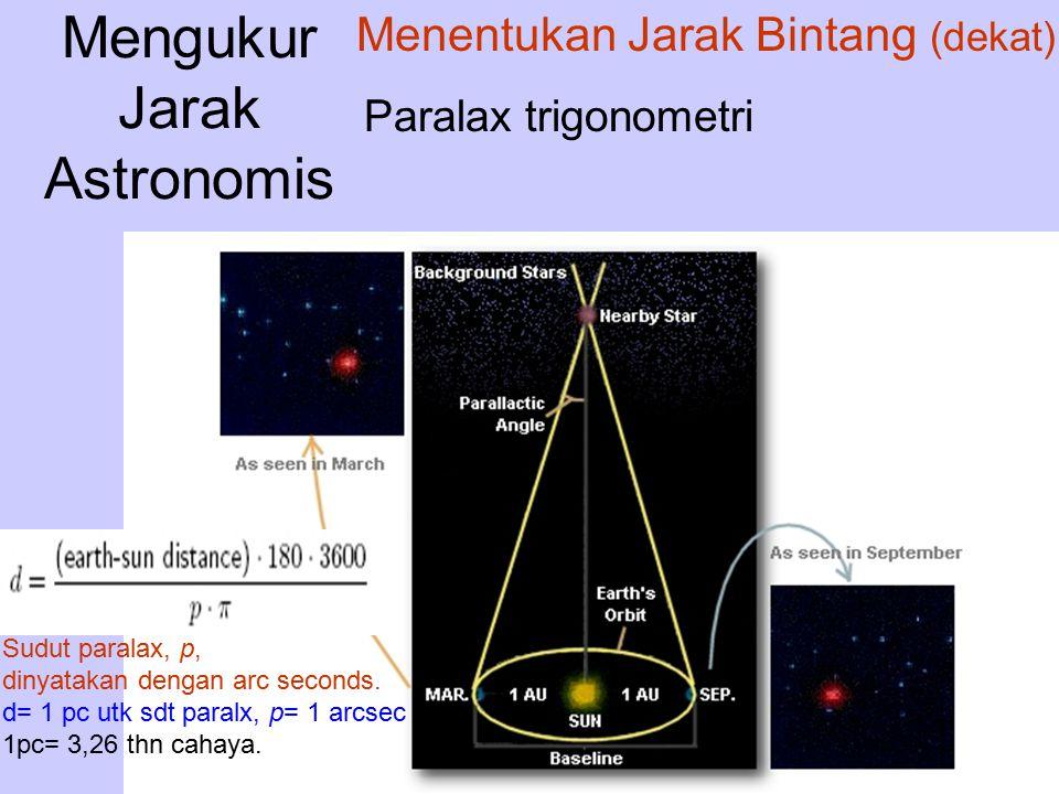 Mengukur Jarak Astronomis Paralax trigonometri Menentukan Jarak Bintang (dekat) Sudut paralax, p, dinyatakan dengan arc seconds. d= 1 pc utk sdt paral