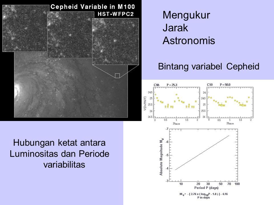 Bintang variabel Cepheid Hubungan ketat antara Luminositas dan Periode variabilitas Mengukur Jarak Astronomis
