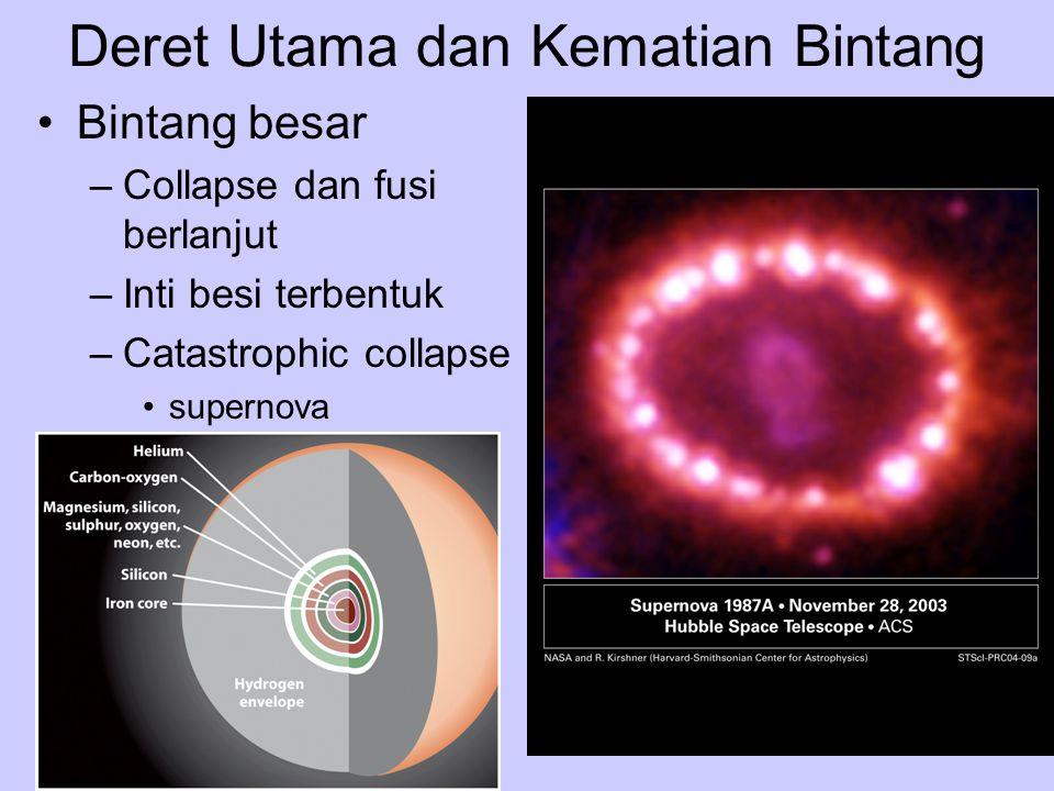 Deret Utama dan Kematian Bintang Bintang besar –Collapse dan fusi berlanjut –Inti besi terbentuk –Catastrophic collapse supernova