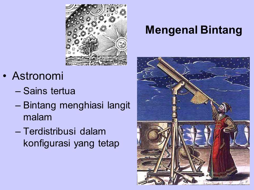 Mengenal Bintang Astronomi –Sains tertua –Bintang menghiasi langit malam –Terdistribusi dalam konfigurasi yang tetap
