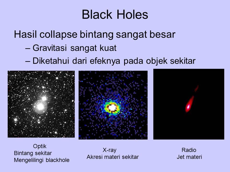 Black Holes Hasil collapse bintang sangat besar –Gravitasi sangat kuat –Diketahui dari efeknya pada objek sekitar Optik Bintang sekitar Mengelilingi b