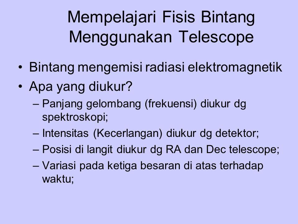 Teleskop Disain Optik –Pembias (menggunakan lensa) –Pemantul (menggunakan cermin) Jenis Pengamatan –Astrometri (posisi) –Fotometri (intensitas) –Spektroskopi (warna)