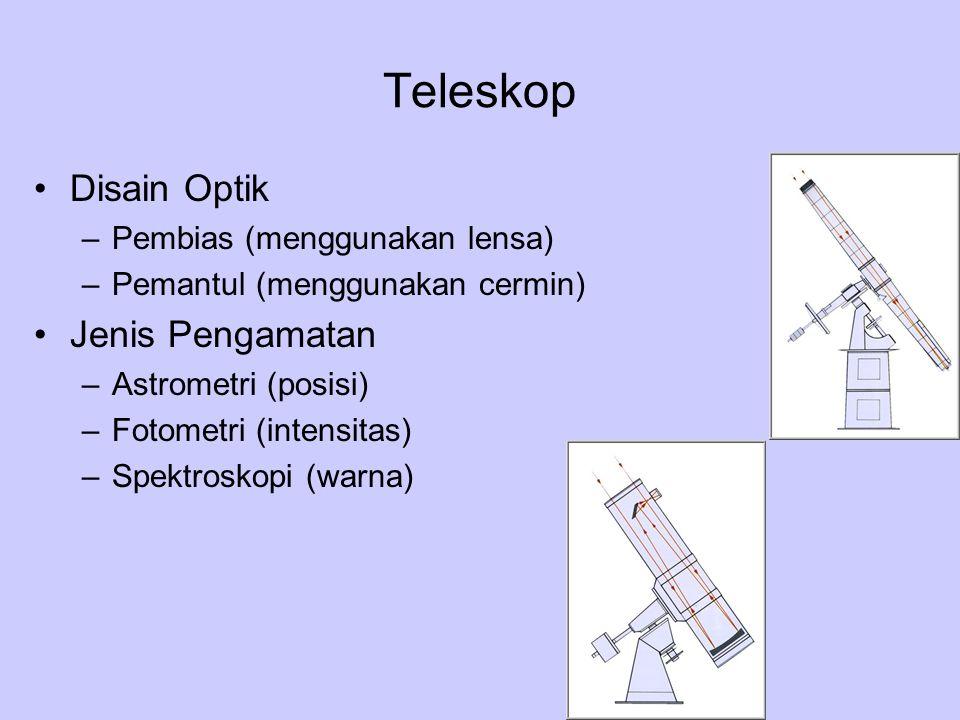 Teleskop Disain Optik –Pembias (menggunakan lensa) –Pemantul (menggunakan cermin) Jenis Pengamatan –Astrometri (posisi) –Fotometri (intensitas) –Spekt