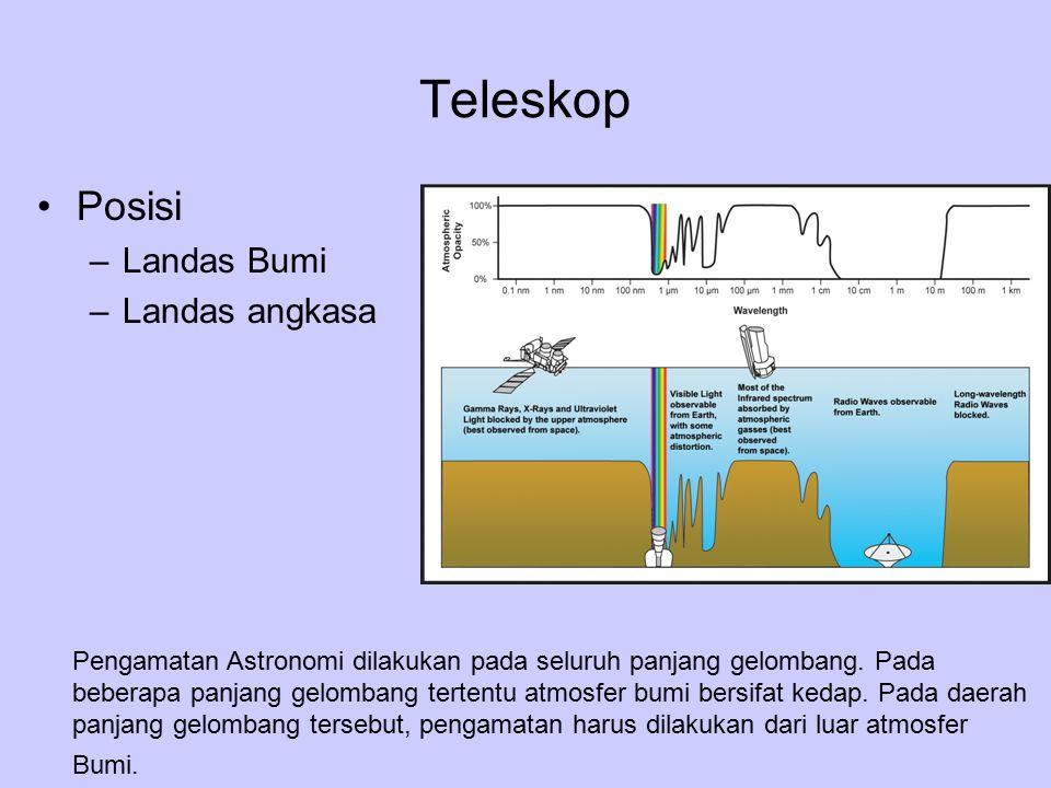 Teleskop Posisi –Landas Bumi –Landas angkasa Pengamatan Astronomi dilakukan pada seluruh panjang gelombang. Pada beberapa panjang gelombang tertentu a