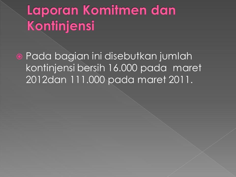 Pada bagian ini disebutkan jumlah kontinjensi bersih 16.000 pada maret 2012dan 111.000 pada maret 2011.