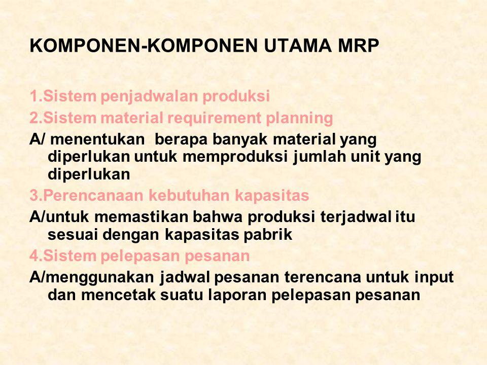 KOMPONEN-KOMPONEN UTAMA MRP 1.Sistem penjadwalan produksi 2.Sistem material requirement planning A/ menentukan berapa banyak material yang diperlukan