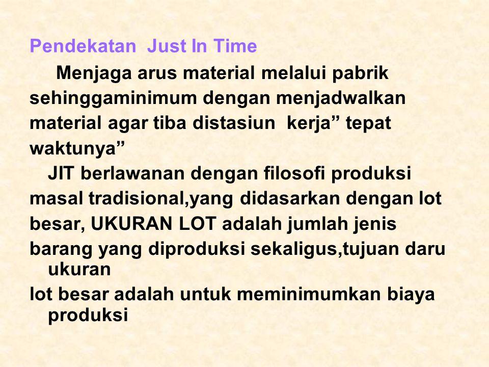 """Pendekatan Just In Time Menjaga arus material melalui pabrik sehinggaminimum dengan menjadwalkan material agar tiba distasiun kerja"""" tepat waktunya"""" J"""