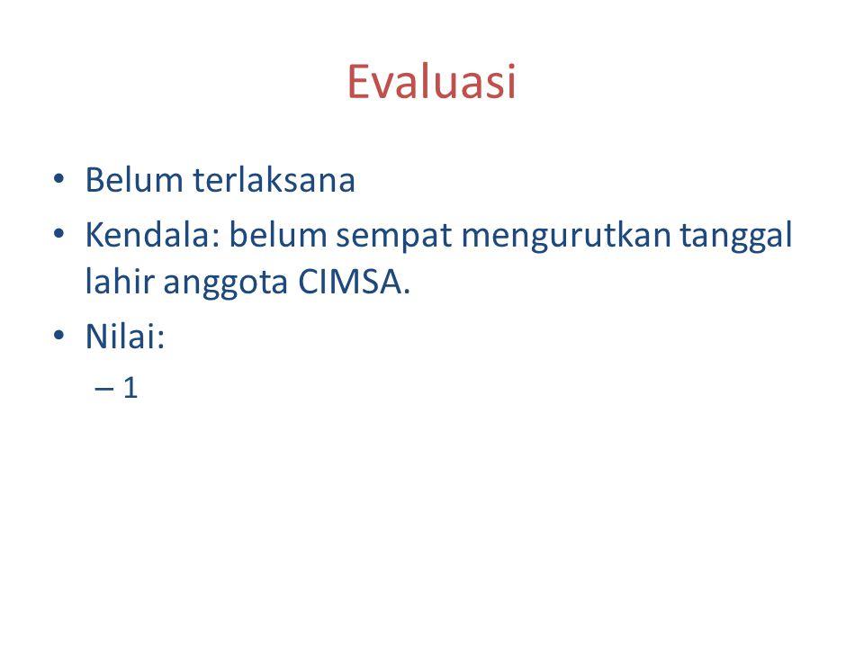 Evaluasi Belum terlaksana Kendala: belum sempat mengurutkan tanggal lahir anggota CIMSA. Nilai: – 1