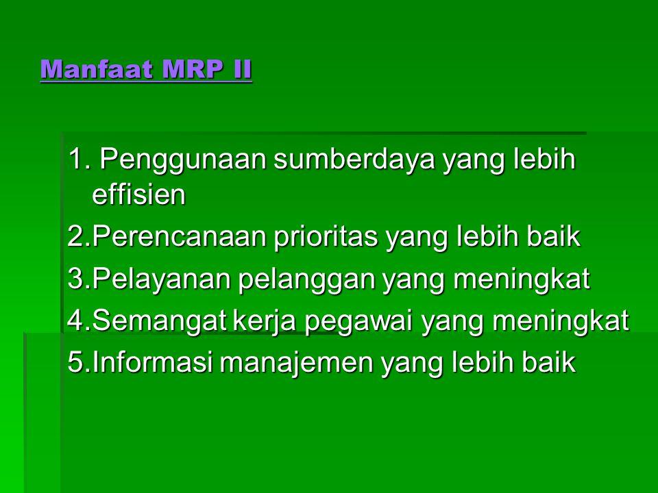 Manfaat MRP II 1. Penggunaan sumberdaya yang lebih effisien 2.Perencanaan prioritas yang lebih baik 3.Pelayanan pelanggan yang meningkat 4.Semangat ke