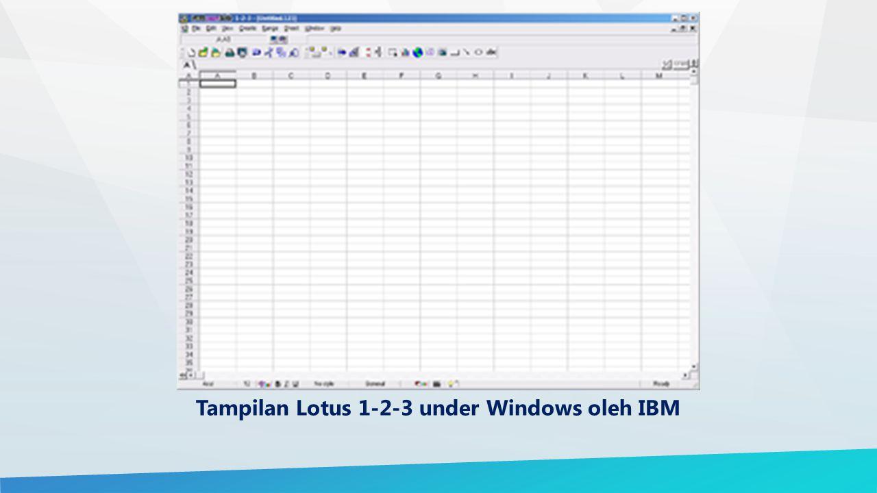 Tampilan Lotus 1-2-3 under Windows oleh IBM