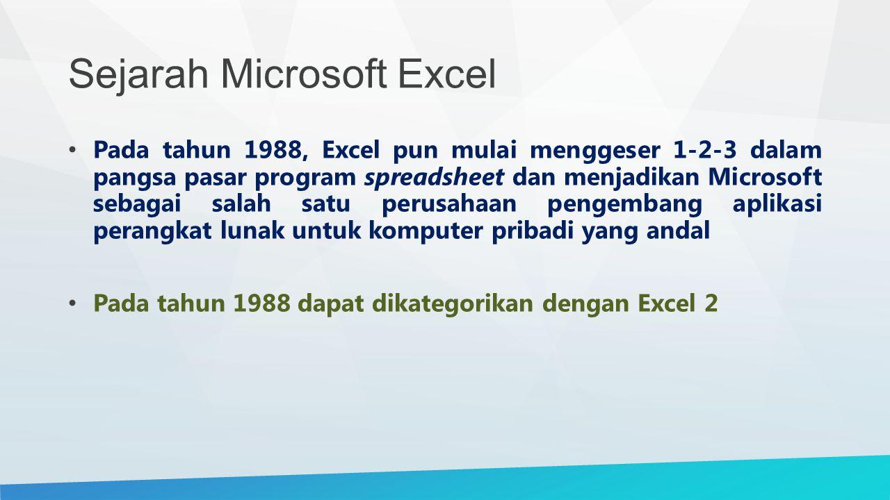 Sejarah Microsoft Excel Pada tahun 1988, Excel pun mulai menggeser 1-2-3 dalam pangsa pasar program spreadsheet dan menjadikan Microsoft sebagai salah satu perusahaan pengembang aplikasi perangkat lunak untuk komputer pribadi yang andal Pada tahun 1988 dapat dikategorikan dengan Excel 2