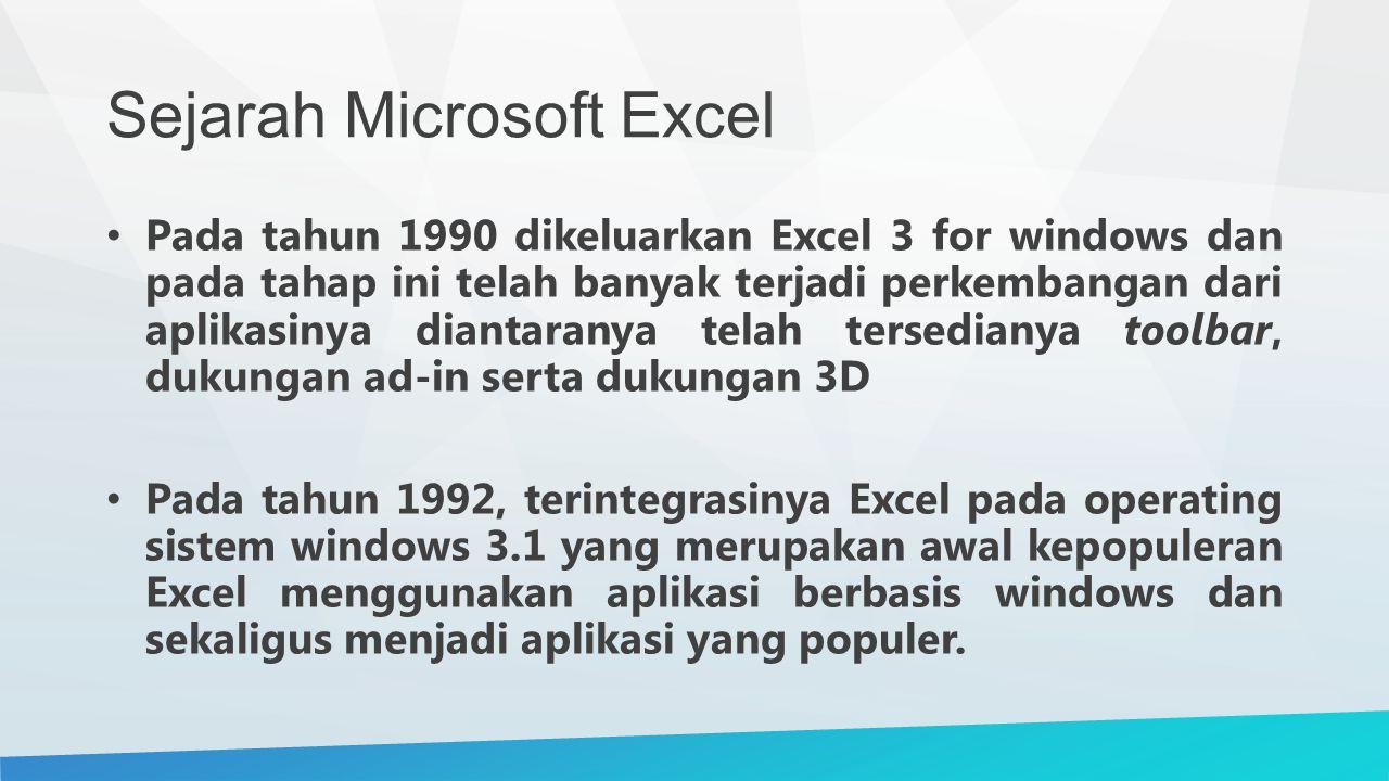 Sejarah Microsoft Excel Pada tahun 1990 dikeluarkan Excel 3 for windows dan pada tahap ini telah banyak terjadi perkembangan dari aplikasinya diantaranya telah tersedianya toolbar, dukungan ad-in serta dukungan 3D Pada tahun 1992, terintegrasinya Excel pada operating sistem windows 3.1 yang merupakan awal kepopuleran Excel menggunakan aplikasi berbasis windows dan sekaligus menjadi aplikasi yang populer.