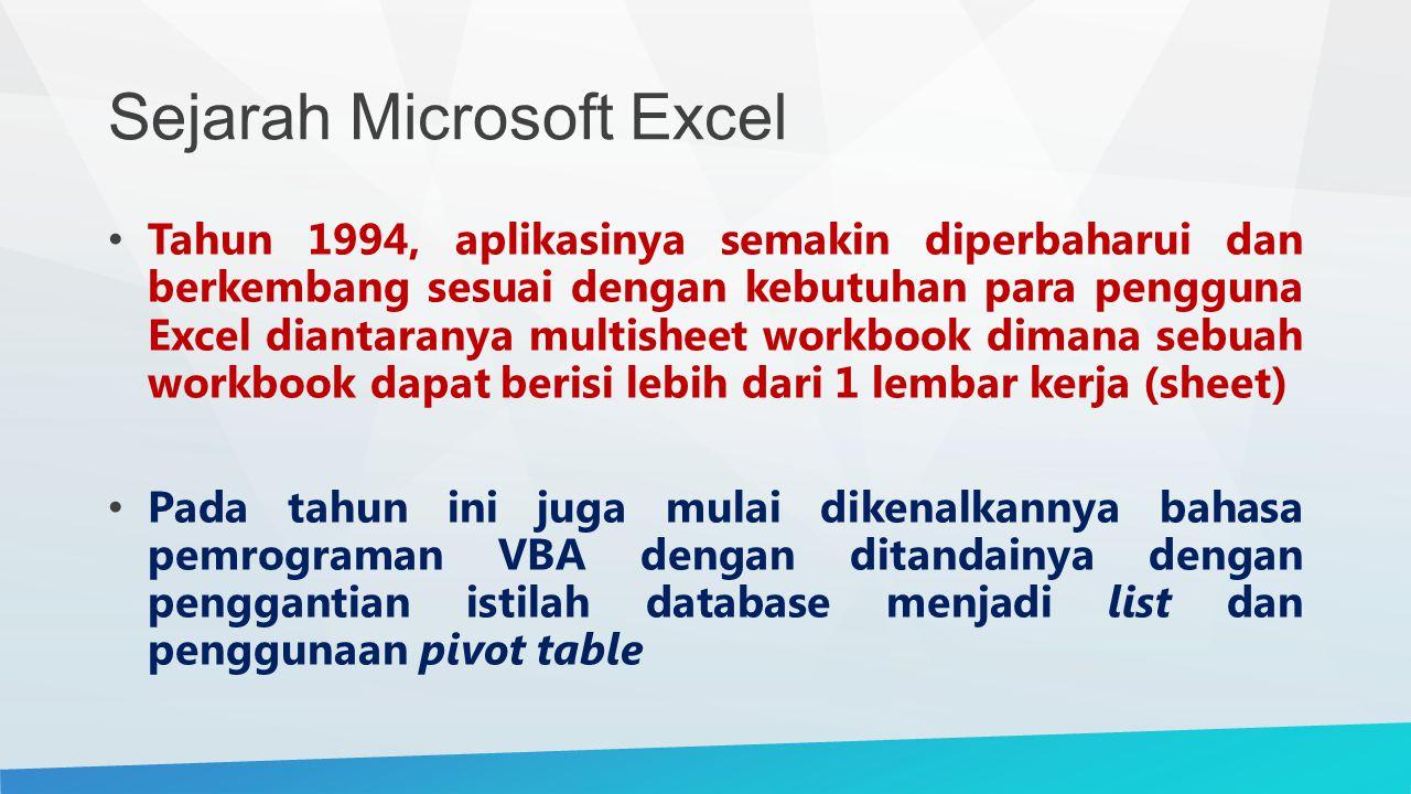 Sejarah Microsoft Excel Tahun 1994, aplikasinya semakin diperbaharui dan berkembang sesuai dengan kebutuhan para pengguna Excel diantaranya multisheet workbook dimana sebuah workbook dapat berisi lebih dari 1 lembar kerja (sheet) Pada tahun ini juga mulai dikenalkannya bahasa pemrograman VBA dengan ditandainya dengan penggantian istilah database menjadi list dan penggunaan pivot table