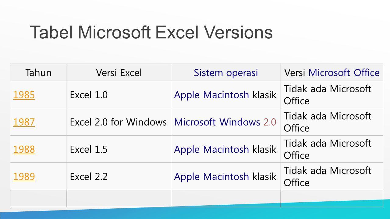 Tabel Microsoft Excel Versions TahunVersi ExcelSistem operasiVersi Microsoft Office 1985Excel 1.0Apple Macintosh klasik Tidak ada Microsoft Office 1987Excel 2.0 for WindowsMicrosoft Windows 2.0 Tidak ada Microsoft Office 1988Excel 1.5Apple Macintosh klasik Tidak ada Microsoft Office 1989Excel 2.2Apple Macintosh klasik Tidak ada Microsoft Office