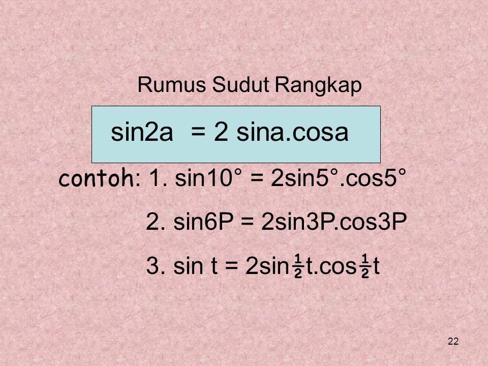 22 Rumus Sudut Rangkap sin2a = 2 sina.cosa contoh : 1. sin10° = 2sin5°.cos5° 2. sin6P = 2sin3P.cos3P 3. sin t = 2sin ½ t.cos ½ t