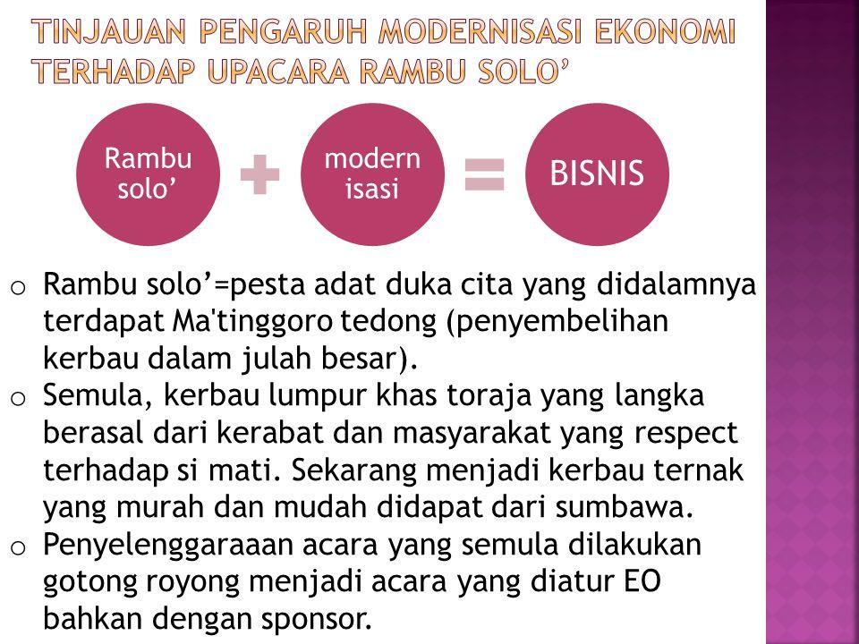 Rambu solo' modern isasi BISNIS o Rambu solo'=pesta adat duka cita yang didalamnya terdapat Ma tinggoro tedong (penyembelihan kerbau dalam julah besar).