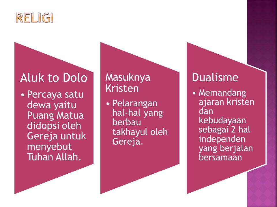 Aluk to Dolo Percaya satu dewa yaitu Puang Matua didopsi oleh Gereja untuk menyebut Tuhan Allah.