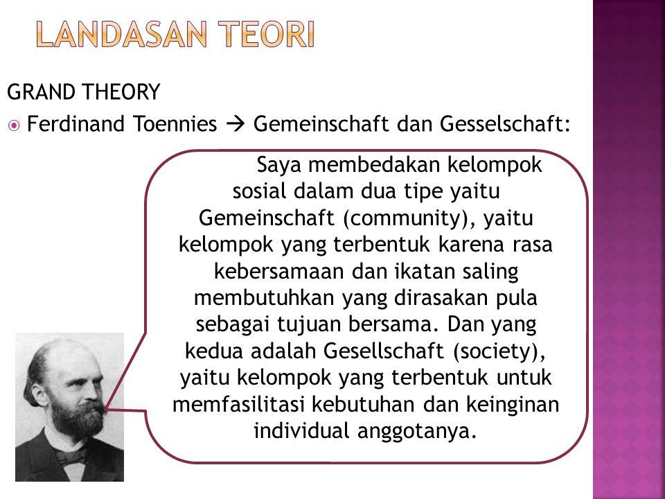 GRAND THEORY  Ferdinand Toennies  Gemeinschaft dan Gesselschaft: Saya membedakan kelompok sosial dalam dua tipe yaitu Gemeinschaft (community), yaitu kelompok yang terbentuk karena rasa kebersamaan dan ikatan saling membutuhkan yang dirasakan pula sebagai tujuan bersama.