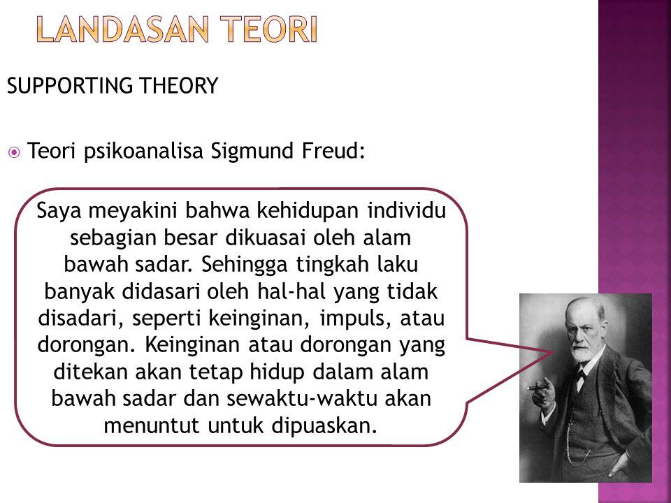 SUPPORTING THEORY  Teori psikoanalisa Sigmund Freud: Saya meyakini bahwa kehidupan individu sebagian besar dikuasai oleh alam bawah sadar.