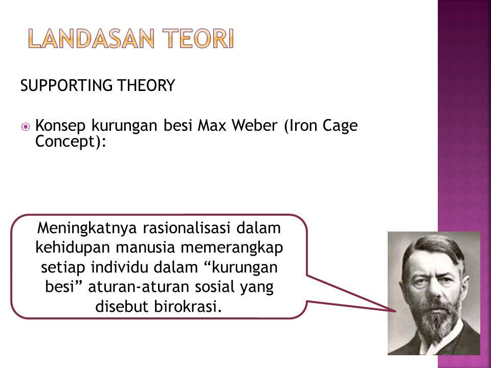 SUPPORTING THEORY  Konsep kurungan besi Max Weber (Iron Cage Concept): Meningkatnya rasionalisasi dalam kehidupan manusia memerangkap setiap individu dalam kurungan besi aturan-aturan sosial yang disebut birokrasi.