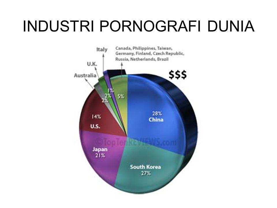 INDUSTRI PORNOGRAFI DUNIA