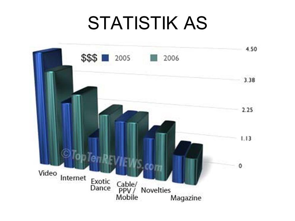 STATISTIK AS