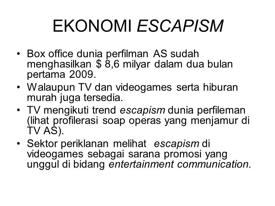 EKONOMI ESCAPISM Box office dunia perfilman AS sudah menghasilkan $ 8,6 milyar dalam dua bulan pertama 2009. Walaupun TV dan videogames serta hiburan