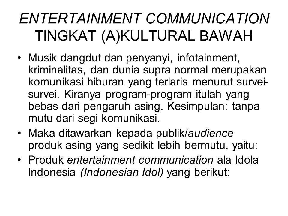 ENTERTAINMENT COMMUNICATION TINGKAT (A)KULTURAL BAWAH Musik dangdut dan penyanyi, infotainment, kriminalitas, dan dunia supra normal merupakan komunik