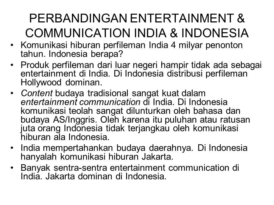 PERBANDINGAN ENTERTAINMENT & COMMUNICATION INDIA & INDONESIA Komunikasi hiburan perfileman India 4 milyar penonton tahun.