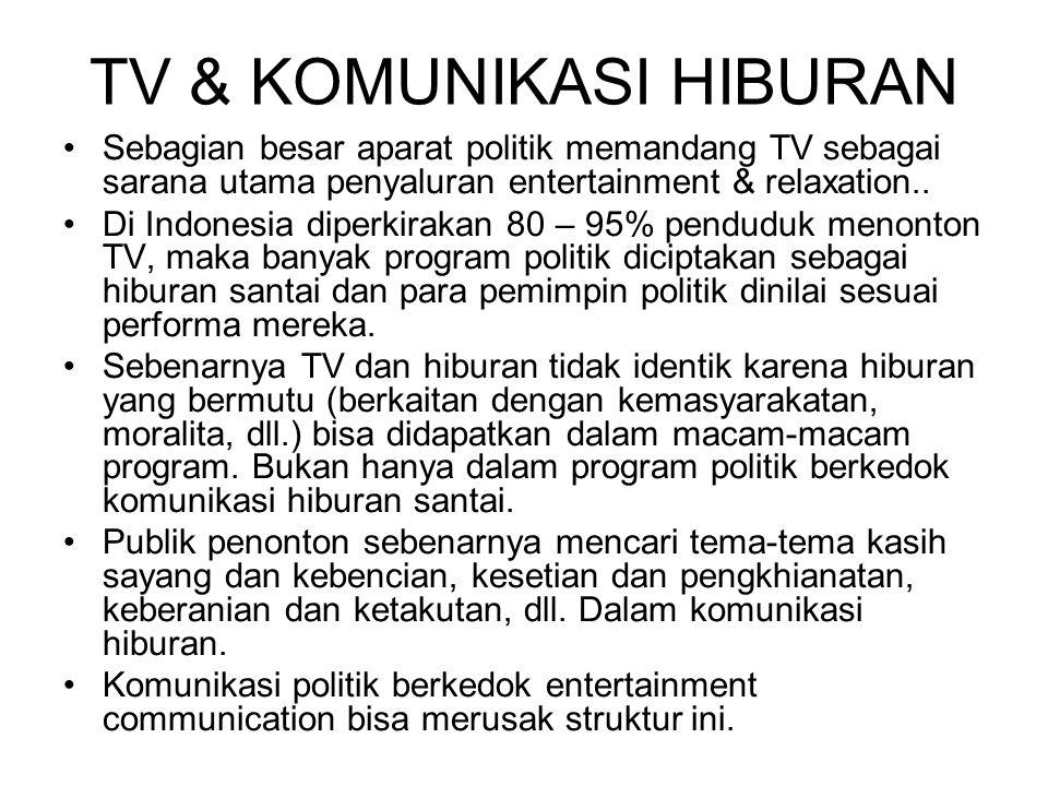 TV & KOMUNIKASI HIBURAN Sebagian besar aparat politik memandang TV sebagai sarana utama penyaluran entertainment & relaxation.. Di Indonesia diperkira