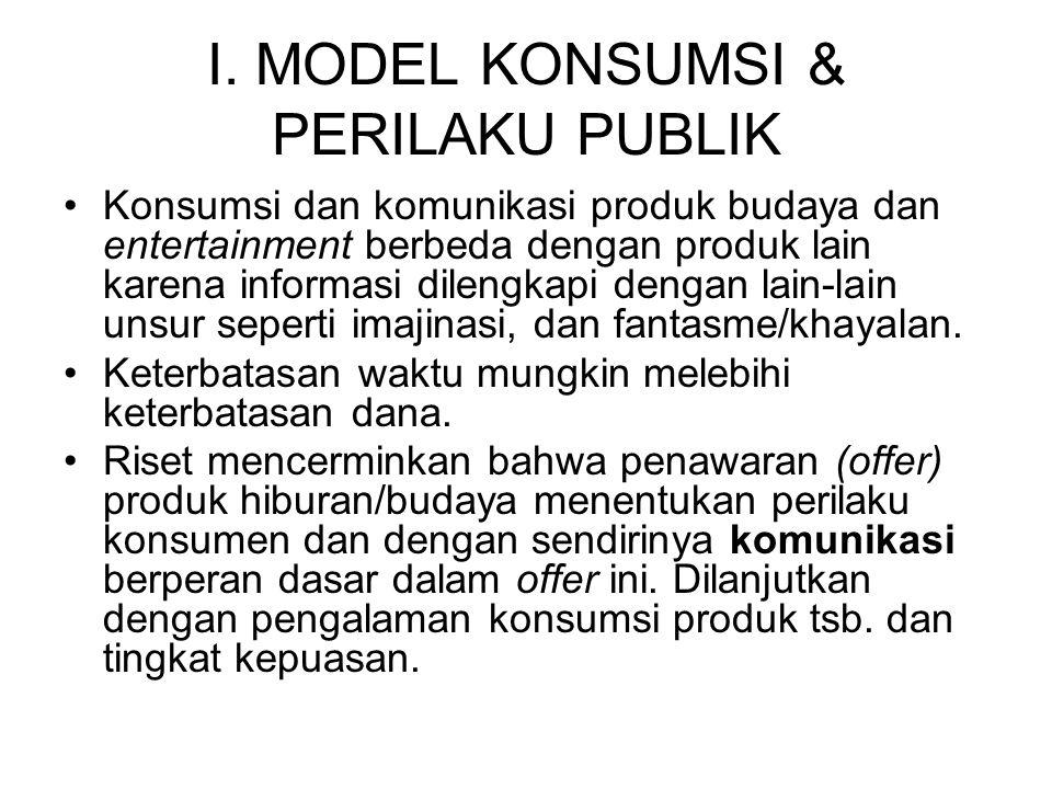 I. MODEL KONSUMSI & PERILAKU PUBLIK Konsumsi dan komunikasi produk budaya dan entertainment berbeda dengan produk lain karena informasi dilengkapi den