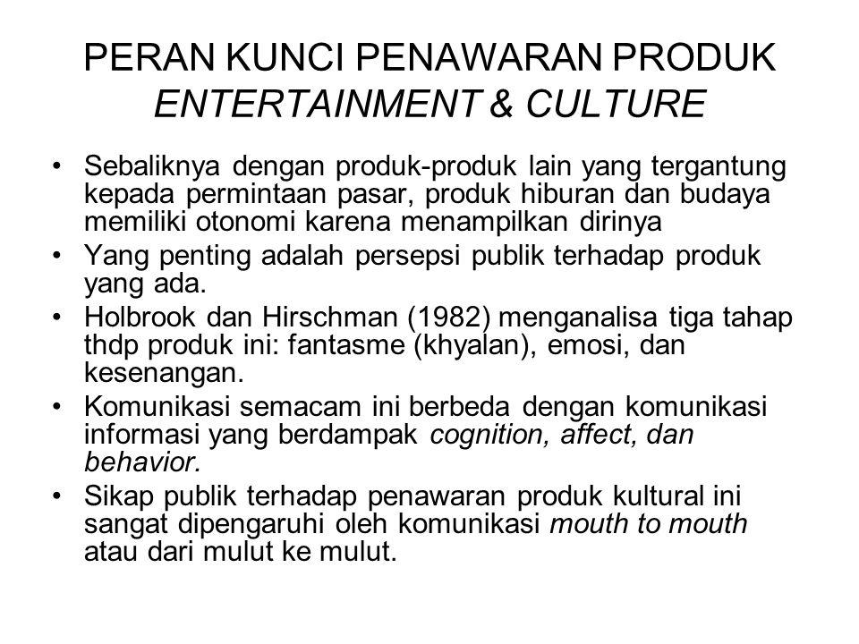 IMPERIALISME IKLAN TV