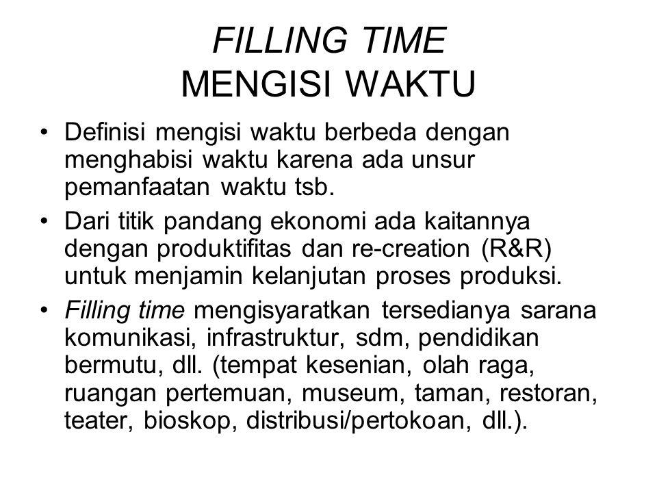 FILLING TIME MENGISI WAKTU Definisi mengisi waktu berbeda dengan menghabisi waktu karena ada unsur pemanfaatan waktu tsb. Dari titik pandang ekonomi a