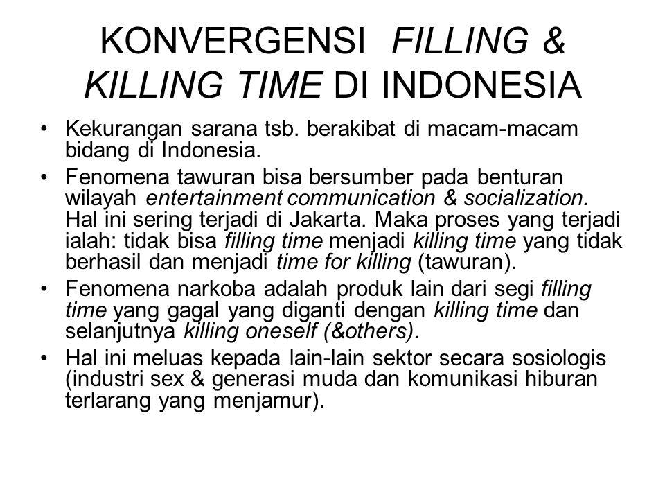 KONVERGENSI FILLING & KILLING TIME DI INDONESIA Kekurangan sarana tsb. berakibat di macam-macam bidang di Indonesia. Fenomena tawuran bisa bersumber p