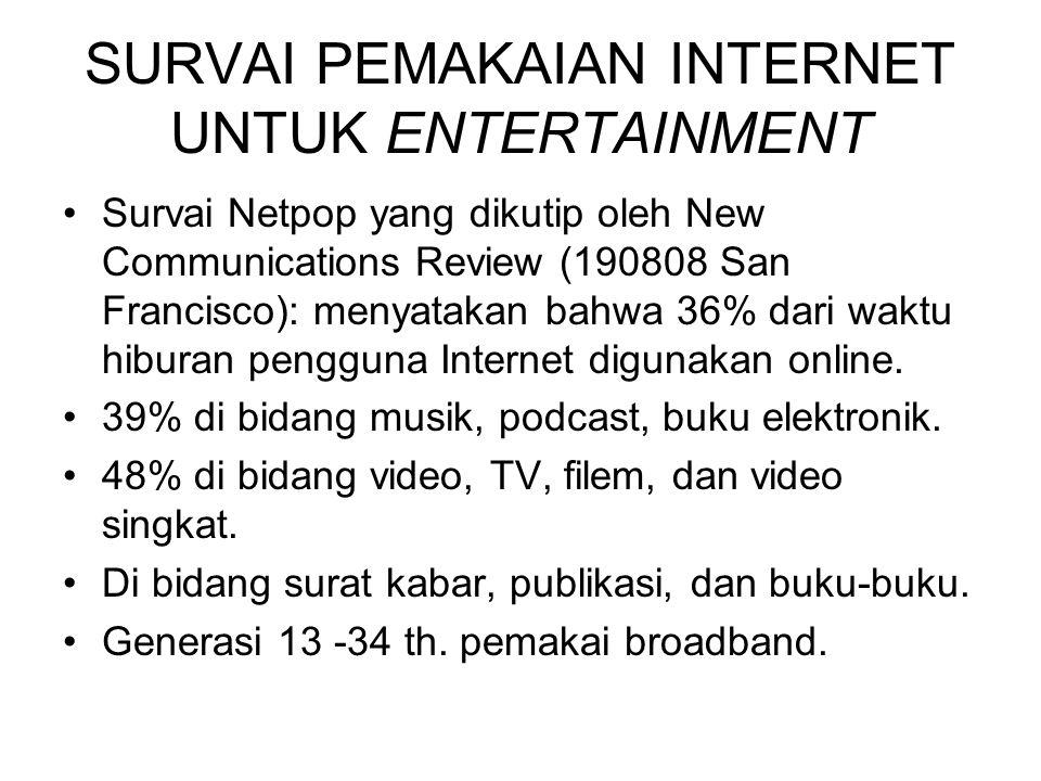 SURVAI PEMAKAIAN INTERNET UNTUK ENTERTAINMENT Survai Netpop yang dikutip oleh New Communications Review (190808 San Francisco): menyatakan bahwa 36% d