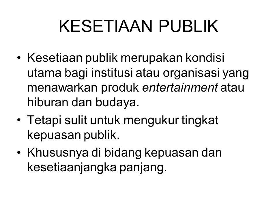 PERUBAHAN FUNGSI FUNGSI ALUN-ALUN TELAH BERUBAH Memandang Bandung Dari Menara Masjid Bandung, Kompas Setelah lebih dari tiga tahun dibangun dan ditata kembali, Alun-alun Kota Bandung dibuka lagi untuk umum pada Kamis (11/1).