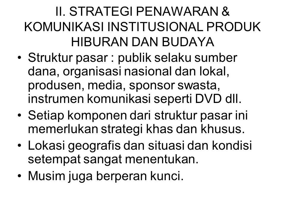 ENTERTAINMENT COMMUNICATION 210309 KOMUNIKASI HIBURAN 1.ESCAPISM (KASUS LUAR NEGERI DAN INDONESIA)