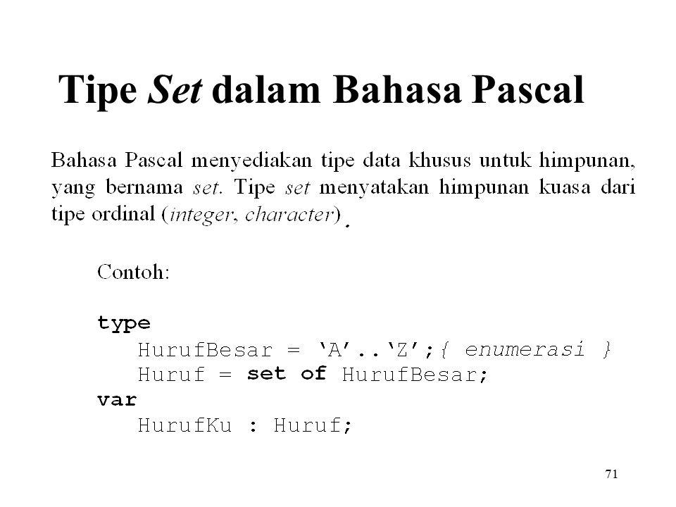 71 Tipe Set dalam Bahasa Pascal