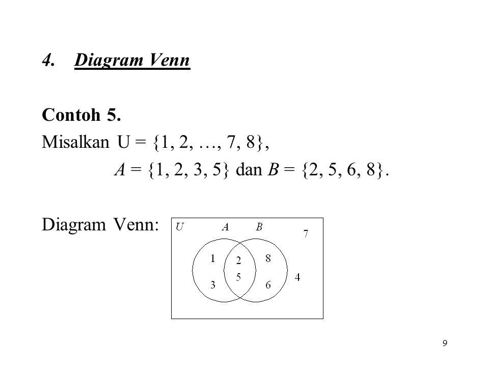 9 4.Diagram Venn Contoh 5. Misalkan U = {1, 2, …, 7, 8}, A = {1, 2, 3, 5} dan B = {2, 5, 6, 8}. Diagram Venn: