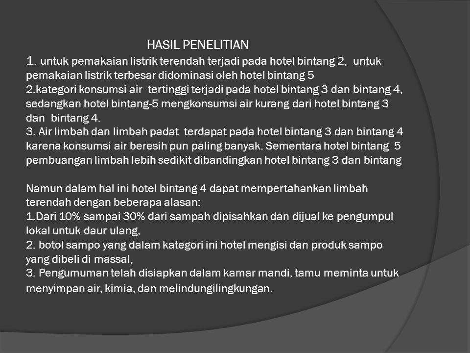 HASIL PENELITIAN 1.