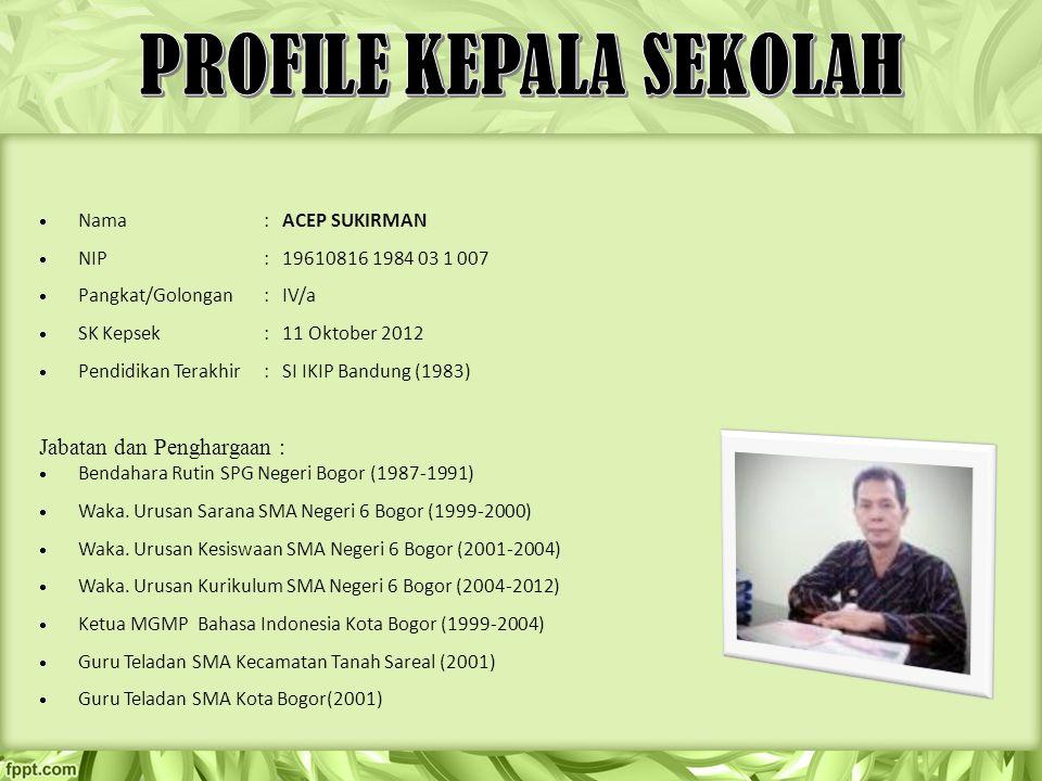  Nama : ACEP SUKIRMAN  NIP : 19610816 1984 03 1 007  Pangkat/Golongan : IV/a  SK Kepsek : 11 Oktober 2012  Pendidikan Terakhir : SI IKIP Bandung (1983) Jabatan dan Penghargaan :  Bendahara Rutin SPG Negeri Bogor (1987-1991)  Waka.