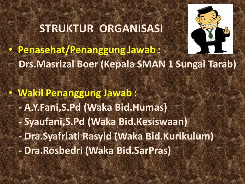 Dewan Redaksi (Tim 9) Ketua : Drs.Aleksander Hutauruk,M.Si Wkl.Ketua : Afni Asmara,S.Pd Anggota :1.