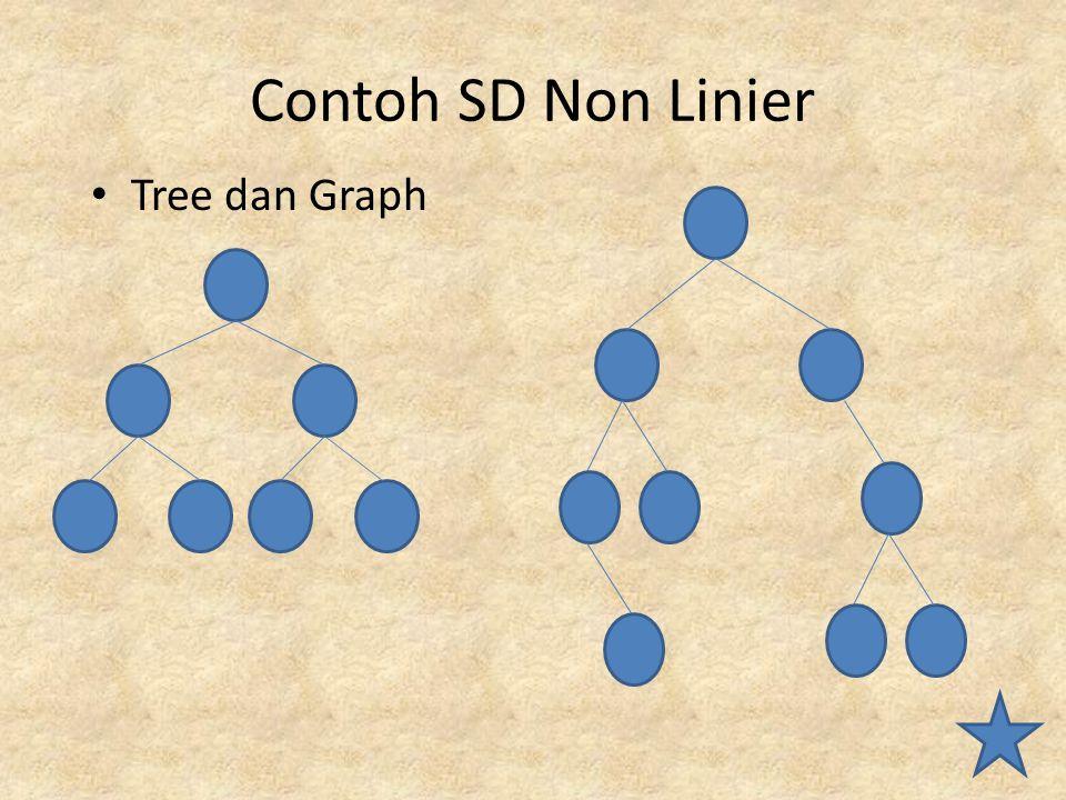 Contoh SD Non Linier Tree dan Graph