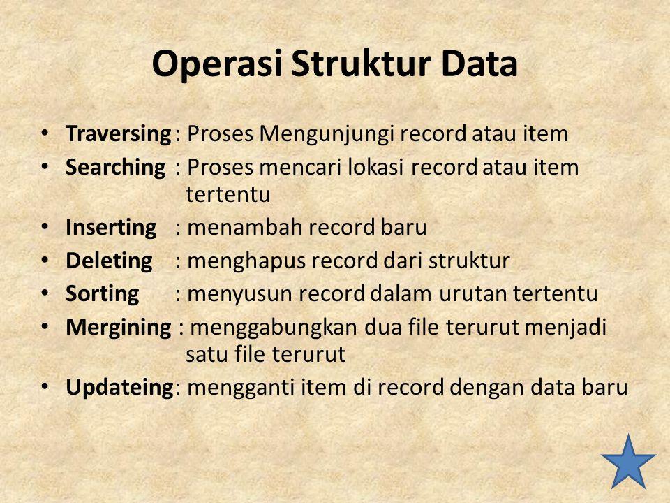Operasi Struktur Data Traversing: Proses Mengunjungi record atau item Searching: Proses mencari lokasi record atau item tertentu Inserting: menambah r