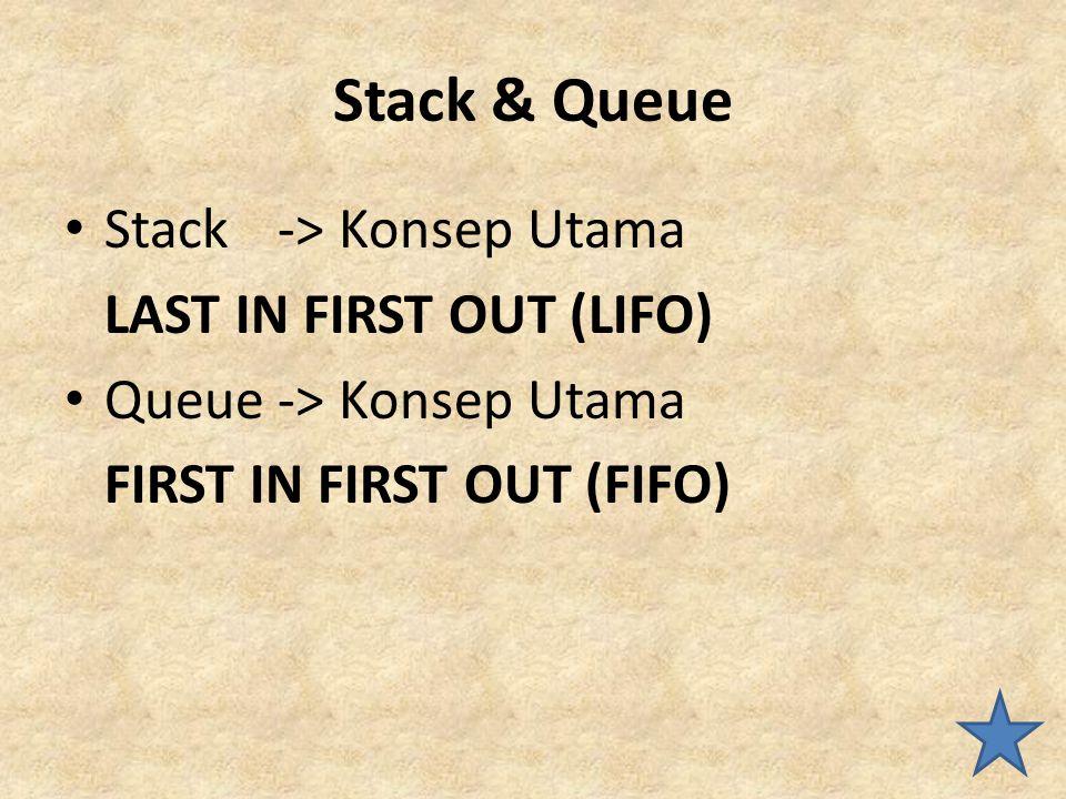 Stack & Queue Stack-> Konsep Utama LAST IN FIRST OUT (LIFO) Queue-> Konsep Utama FIRST IN FIRST OUT (FIFO)