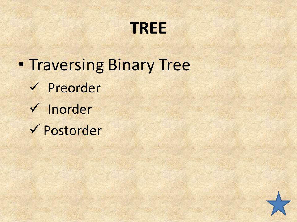 TREE Traversing Binary Tree Preorder Inorder Postorder