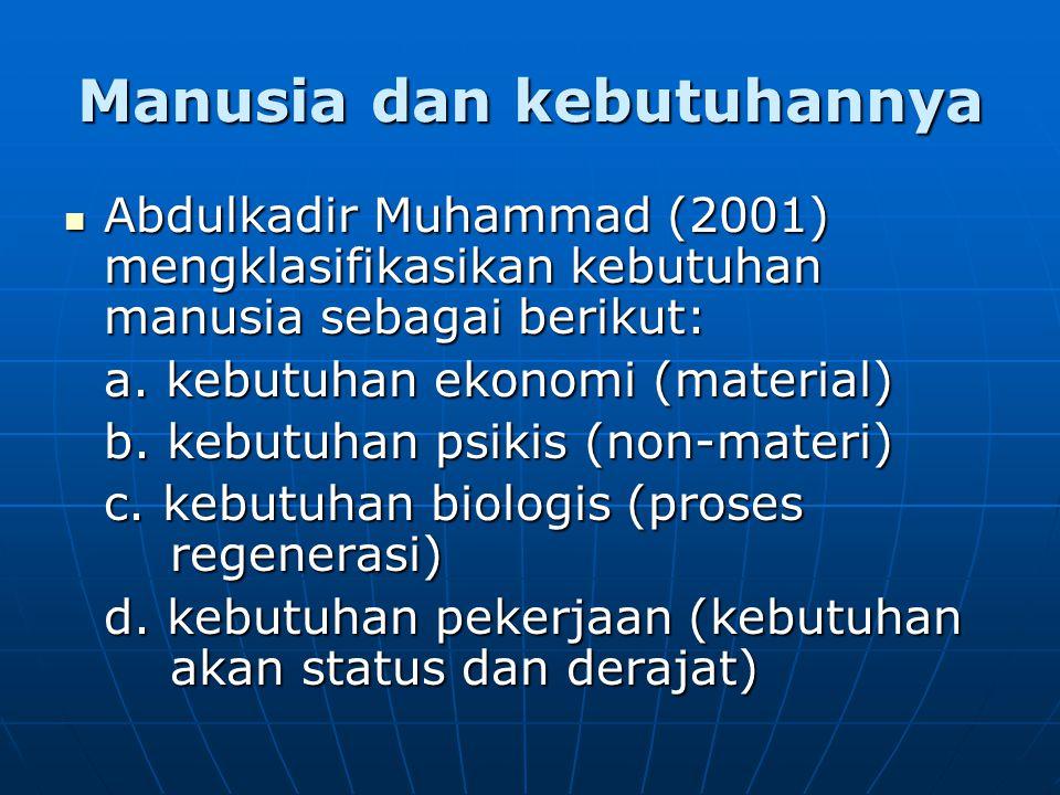Manusia dan kebutuhannya Abdulkadir Muhammad (2001) mengklasifikasikan kebutuhan manusia sebagai berikut: Abdulkadir Muhammad (2001) mengklasifikasikan kebutuhan manusia sebagai berikut: a.