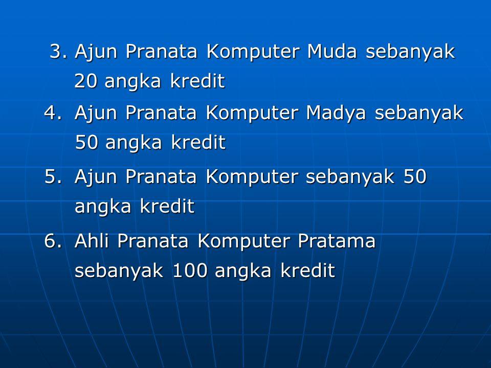 3. Ajun Pranata Komputer Muda sebanyak 20 angka kredit 4.Ajun Pranata Komputer Madya sebanyak 50 angka kredit 5.Ajun Pranata Komputer sebanyak 50 angk
